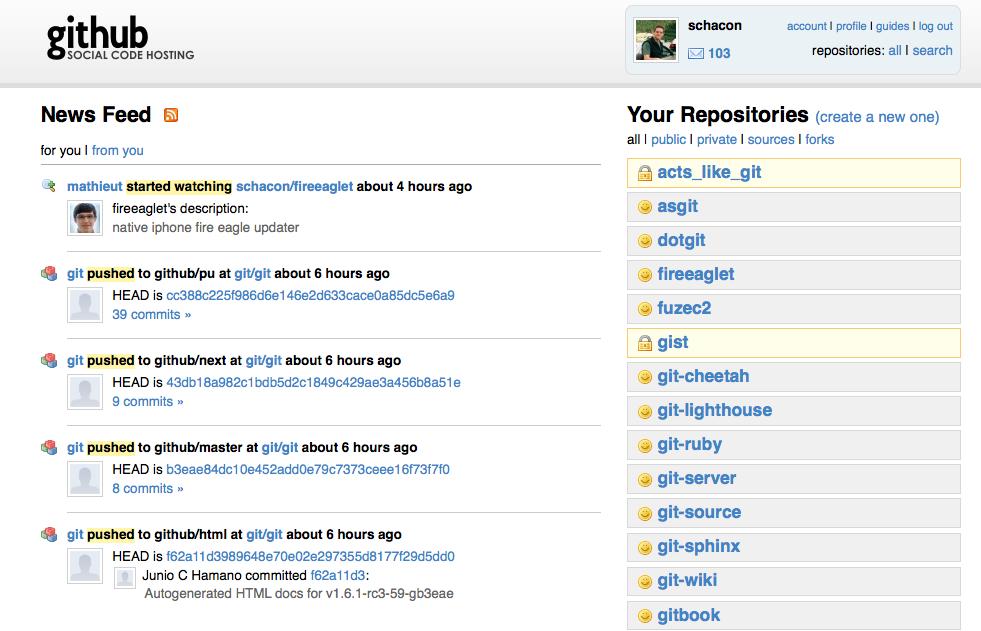 BitBucket and GitHub